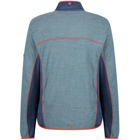 Regatta Collumbus IV Miehet takki , oranssi/sininen